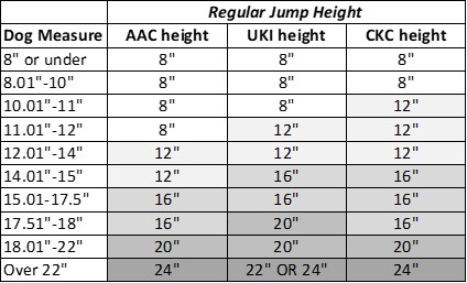 Jump Heights in Canada